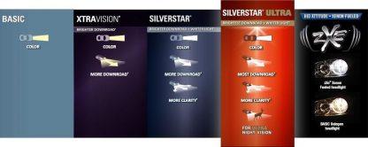 SYLVANIA H7 SilverStar Ultra High Performance Halogen Headlight Bulb, (Contains 2 Bulbs)